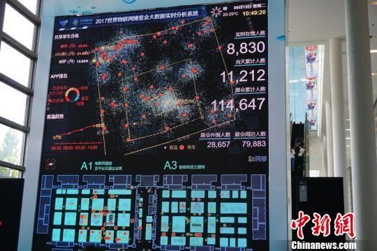 展馆入口处的大屏,大数据统计后的数据直接实时显示。 孙权 摄