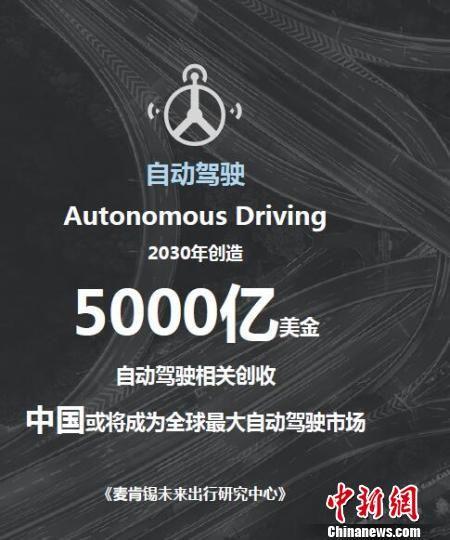 中国将在未来成为自动驾驶的最大市场之一。 领英报告