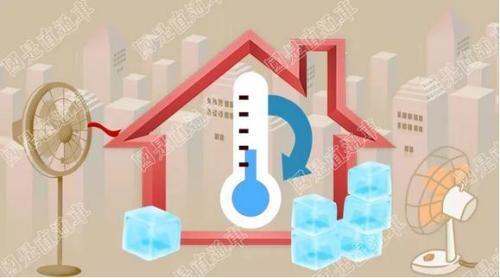 三打房地產,組合拳能給樓市降溫嗎?