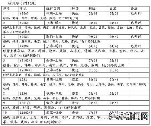 邳州到青岛火车路线图